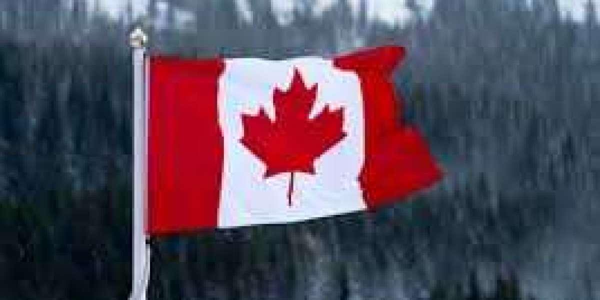 Canada Work Permit visa Hyderabad