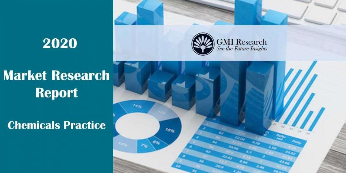 Energy Efficient Materials Market Research Report